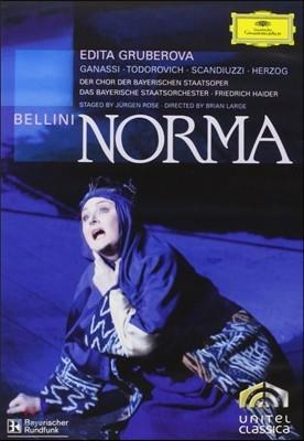 Edita Gruberova 벨리니: 노르마 (Bellini: Norma)