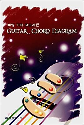 예성 기타 코드사전 GUITAR CORD DIAGRAM