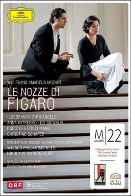 Nikolaus Harnoncourt 모차르트 : 피가로의 결혼 (Mozart: Le Nozze di Figaro) - 안나 네트렙코, 아르농쿠르