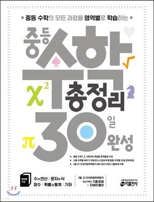 중등 수학 총정리 30일 완성 (2017년)