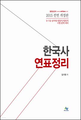 한국사 연표정리