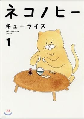 ネコノヒ-(1)