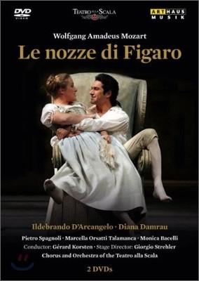 모차르트 : 피가로의 결혼 (한글자막)