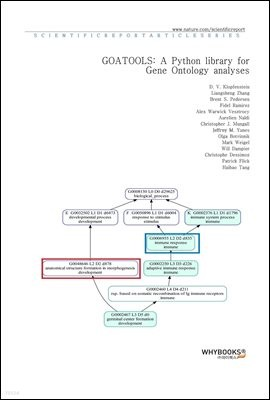 GOATOOLS A Python library for Gene Ontology analyses