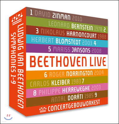 RCO 레이블 미공개 베토벤 교향곡 1-9번 (Beethoven: Symphonies 1-9)