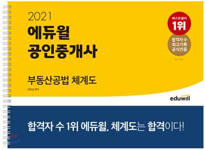2021 에듀윌 공인중개사 부동산공법 체계도