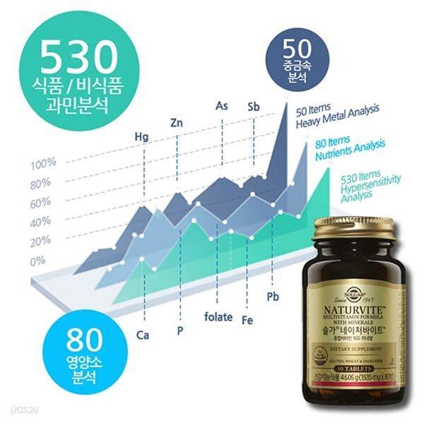 큐체크 영양소 중금속 과민반응(660항목) & 솔가영양제
