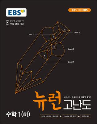 EBS 중학 뉴런 고난도 수학 1(하) (2021년)
