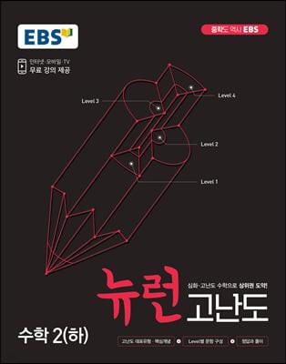 EBS 중학 뉴런 고난도 수학 2(하) (2021년)