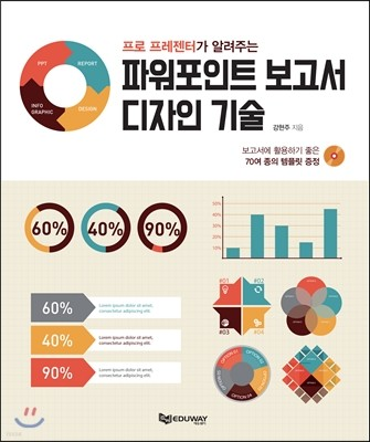 파워포인트 보고서 디자인 기술