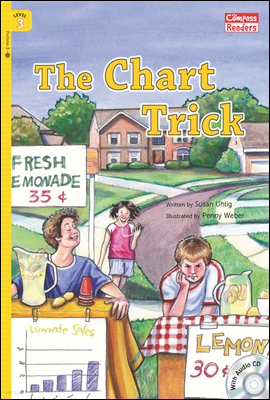 3-13 The Chart Trick