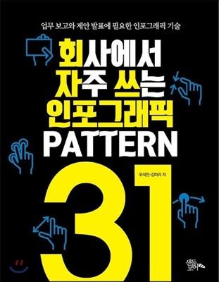 회사에서 자주 쓰는 인포그래픽 PATTERN 31