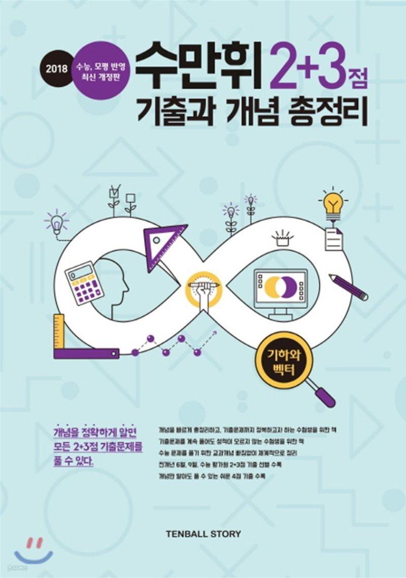 수만휘 2+3점 기출과 개념총정리 기하와 벡터 (2017년)
