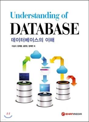Understanding of Database