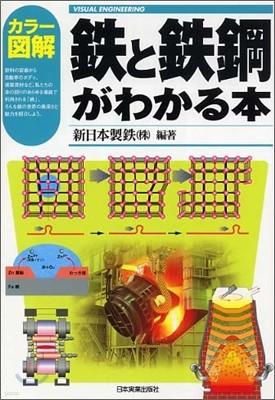 カラ-圖解 鐵と鐵鋼がわかる本