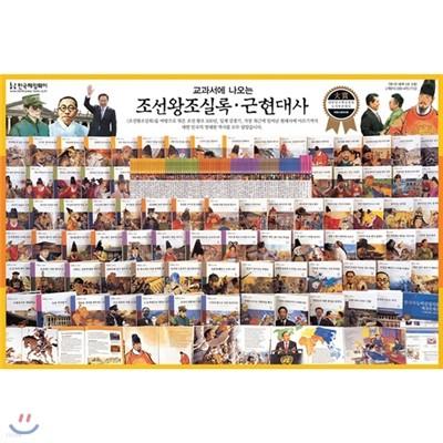 교과서에 나오는 조선왕조실록. 근현대사 (전81권) 2~4학년