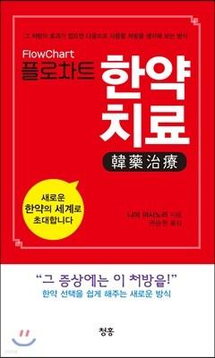 플로차트 한약치료 FlowChart 韓藥治療