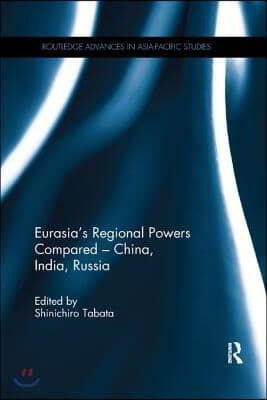 Eurasia's Regional Powers Compared ? China, India, Russia