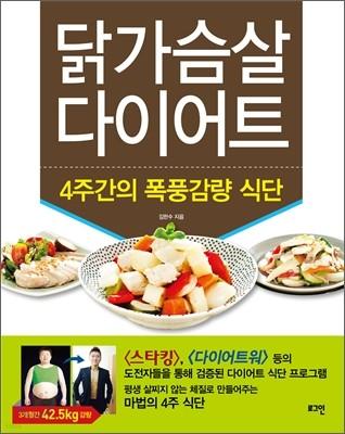 닭가슴살 다이어트
