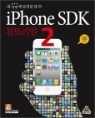 iPhone SDK Ʃ�丮��2