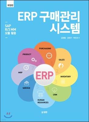 ERP 구매관리 시스템