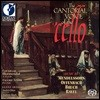 Coenraad Bloemendal 첼로로 연주한 성가 (The Cantorial Voice of the Cello)