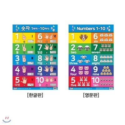 유아 벽보 영어 : 숫자 1부터-10까지, Numbers 1-10