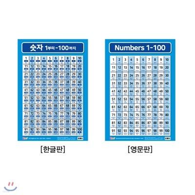 유아 벽보 영어 : 숫자 1부터-100까지, Numbers 1-100