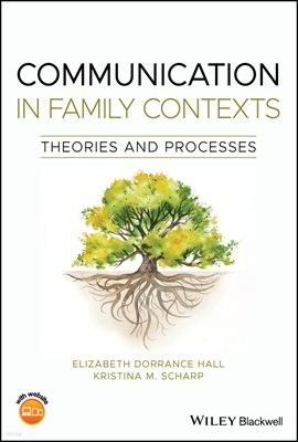 Communication in Family Contexts