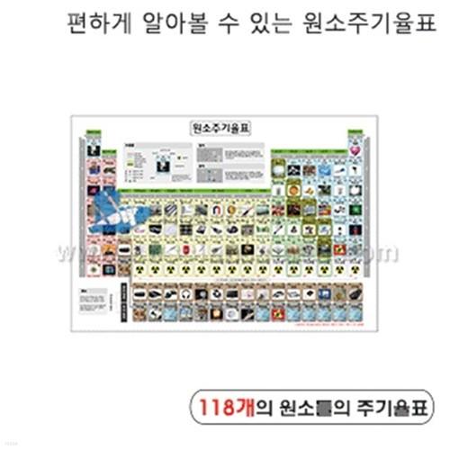 원소주기율표(5매입)_34721