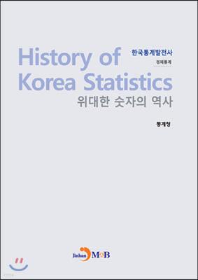 한국통계발전사: 경제통계