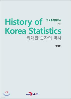한국통계발전사: 시대사