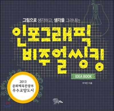 인포그래픽 비주얼 씽킹 IDEA BOOK