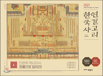 2021 한국사 연결고리
