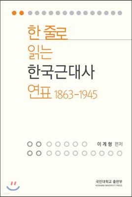 한 줄로 읽는 한국근대사 연표 1863-1945