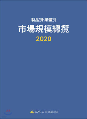 2020 제품별·업체별 시장규모총람
