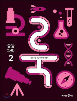룩 (LOOK) 중등 과학 2 (2021년)