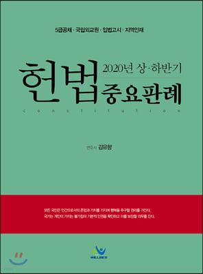 2020년 상.하반기 헌법중요판례