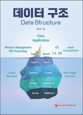 데이터 구조 (Date Structure)