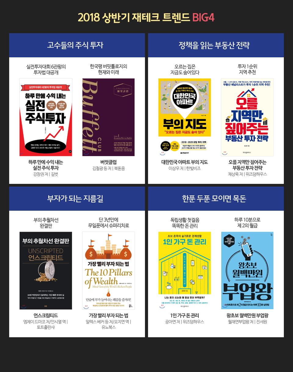 2018 상반기 재테크 트렌드 BIG4