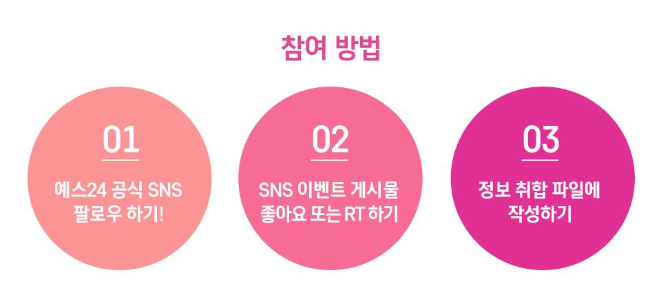 참여 방법 예스24 공식 SNS 팔로우 하기! , SNS 이벤트 게시물 좋아요 또는 RT 하기 , 정보 취합 파일에 작성하기