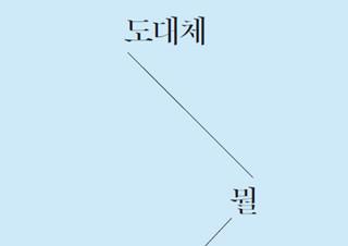 [표정훈 칼럼] 도대체 뭘 쓰지? | YES24 채널예스