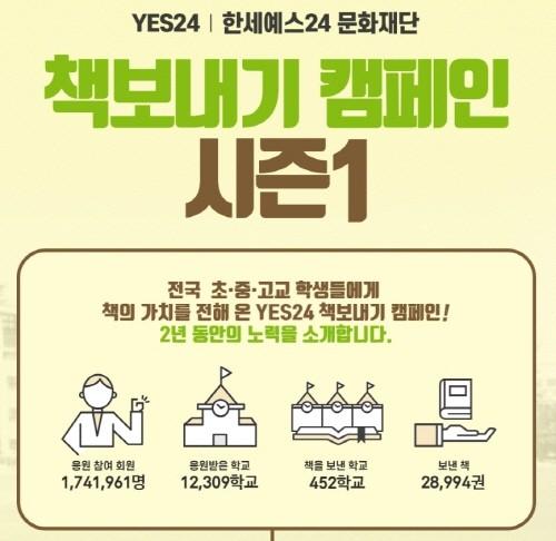 예스24_책 보내기 캠페인 시즌1 성료.jpg