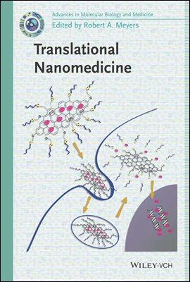 Translational Nanomedicine