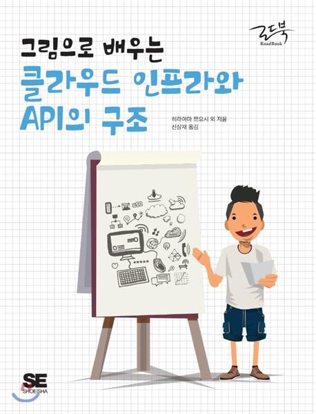 그림으로 배우는 클라우드 인프라와 API의 구조