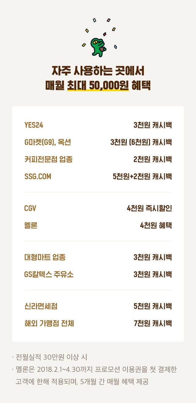 카카오뱅크 체크카드, 예스24 3,000원 캐시백
