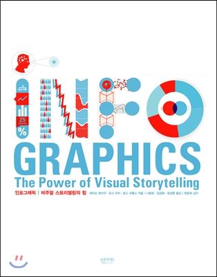 인포그래픽 : 비주얼 스토리텔링의 힘