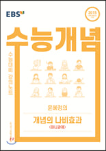 EBSi 강의노트 수능개념 윤혜정의 개념의 나비효과 미니과제 (2021년용)