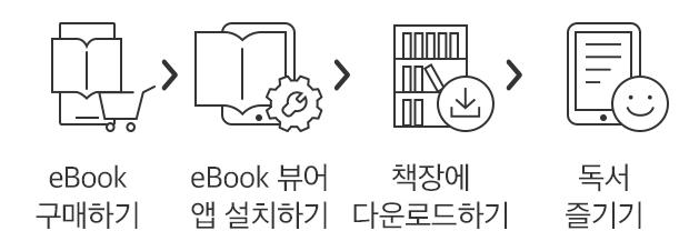 eBook 구매하기 , eBook 뷰어 앱 설치하기 , 책장에 다운로드하기 , 독서 즐기기